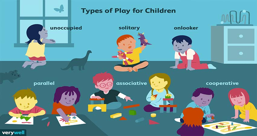 5 Roles of Parents in the Learning Process and Activities for Children